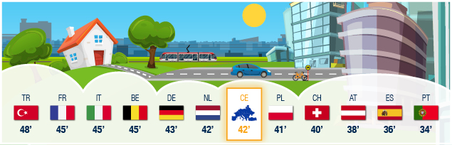 https://www.pagepersonnel.nl/sites/pagepersonnel.nl/files/3216-PG_Travel_Commute_Redesign_banner3_v1.jpg